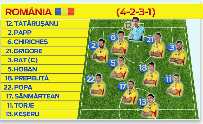 Echipa nationala a Romaniei in meciul cu Ungaria
