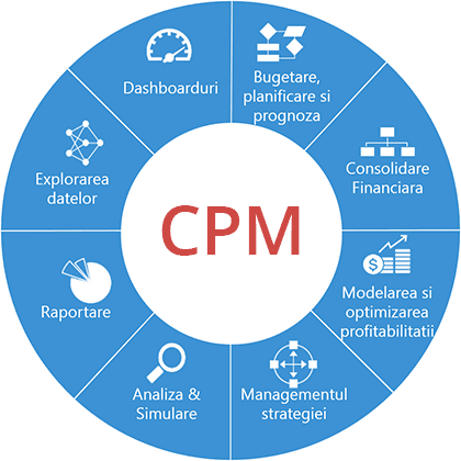 Schema-CPM-360-v3