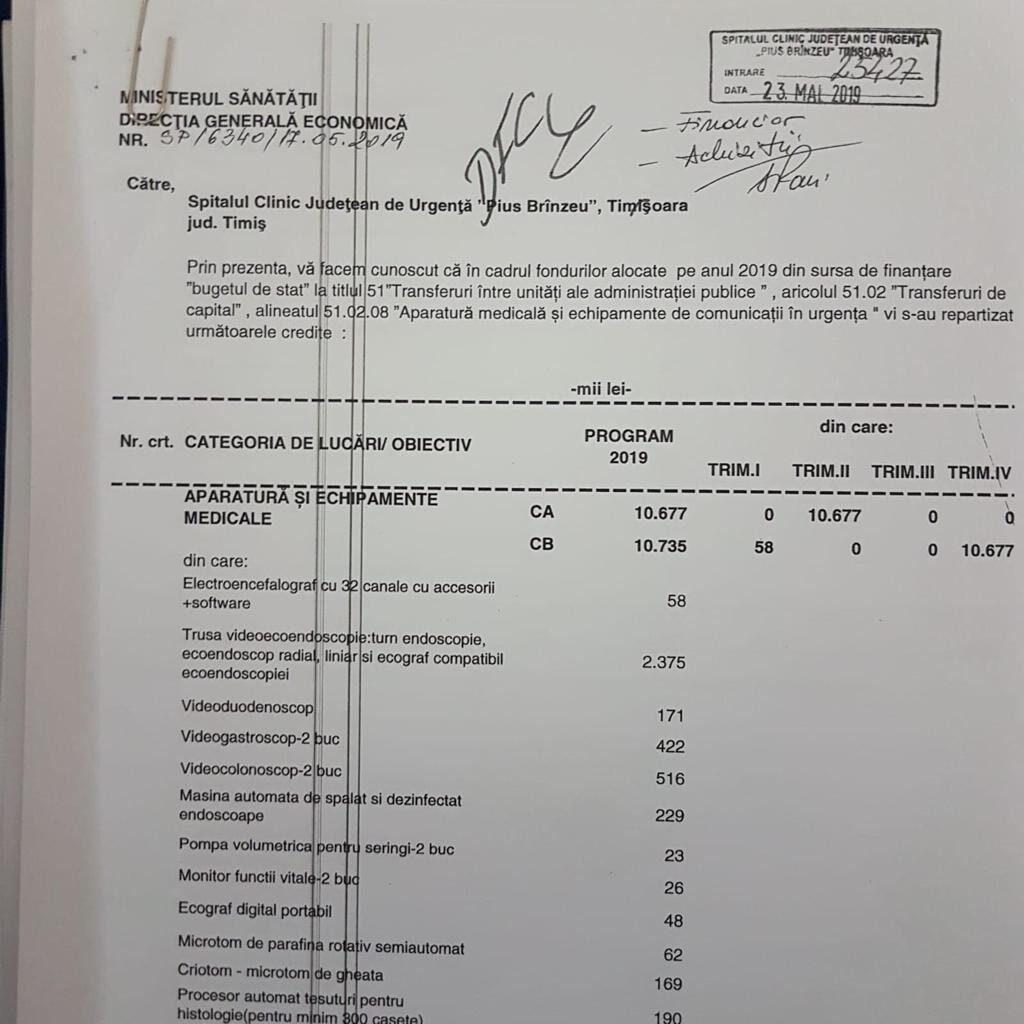 document achizitie aparatura medicala